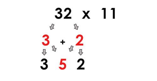 32×11=352