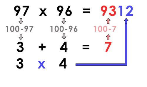 97×96=9312